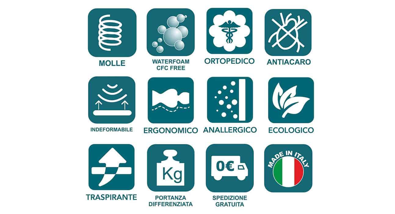 Evergreenweb-Materasso-a-Molle-5
