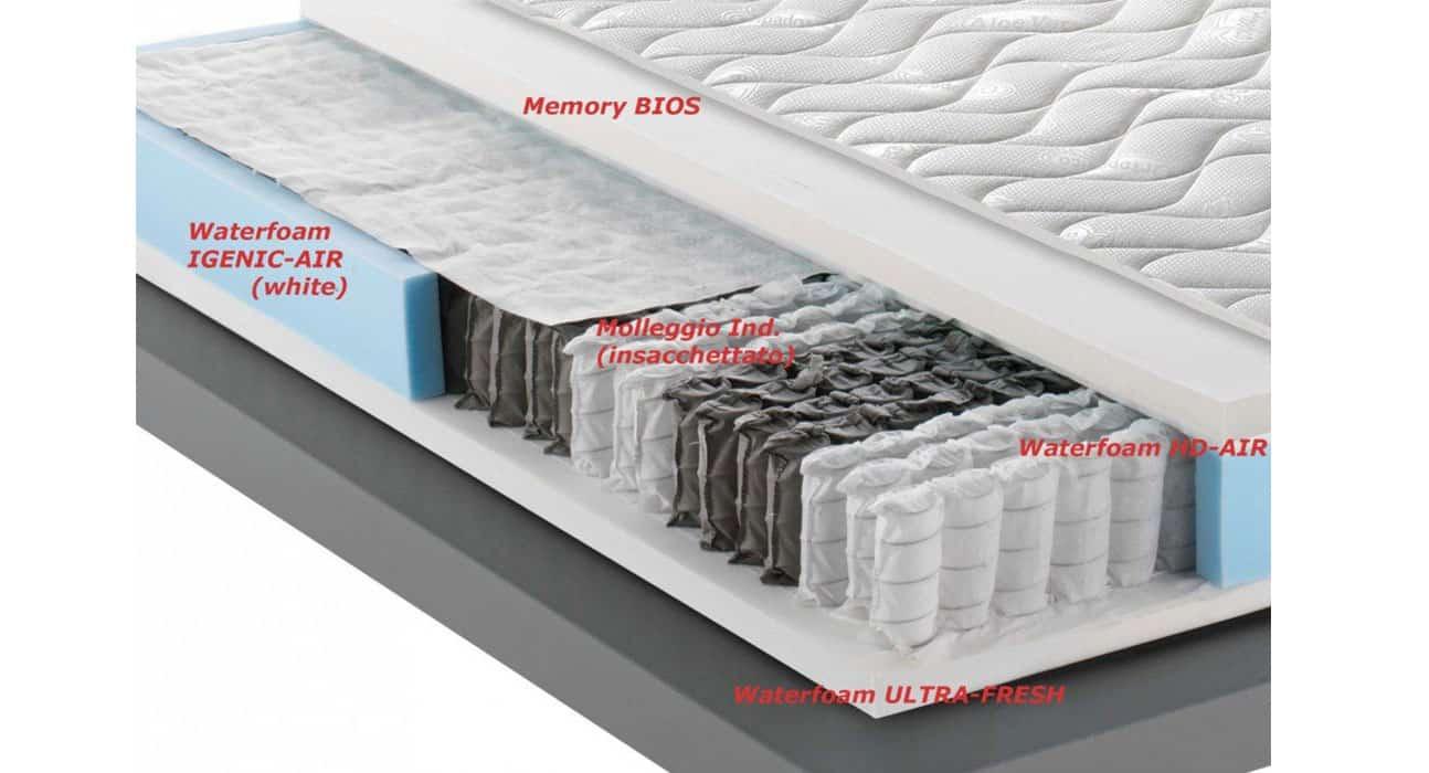 Memory-MED-Greentech-MED-3D-MATRIMONIALE-3