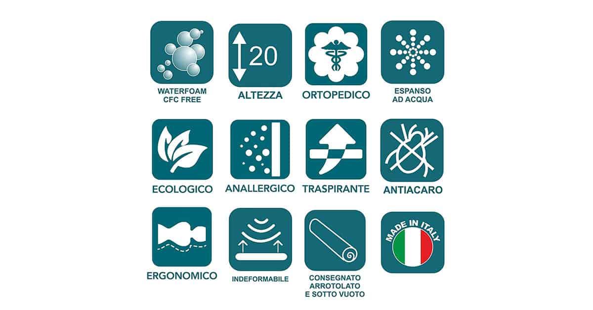 Evergreenweb-Materasso-Singolo-6